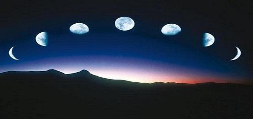 دعاي امام سجاد (ع) هنگام حلول ماه مبارک رمضان